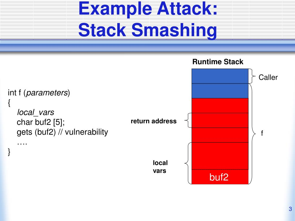 Example Attack: