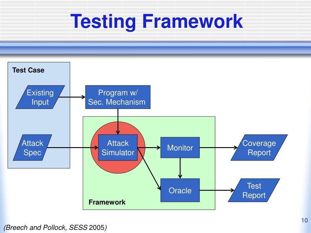 Testing Framework
