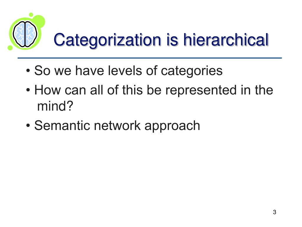 Categorization is hierarchical