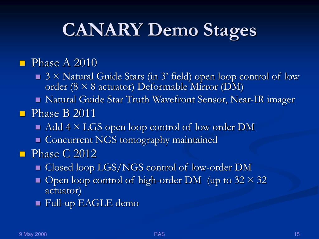 CANARY Demo Stages