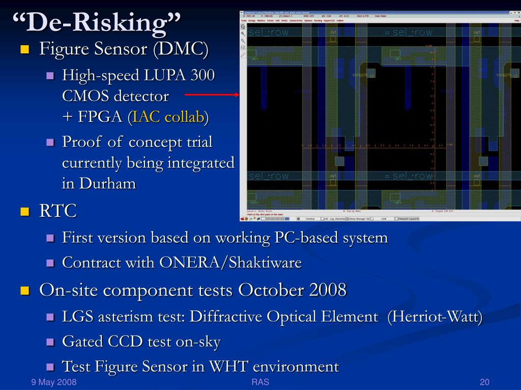 """De-Risking"""