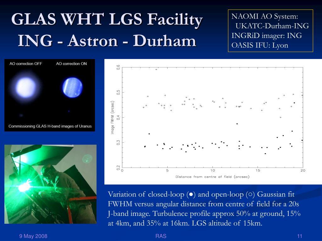 GLAS WHT LGS Facility