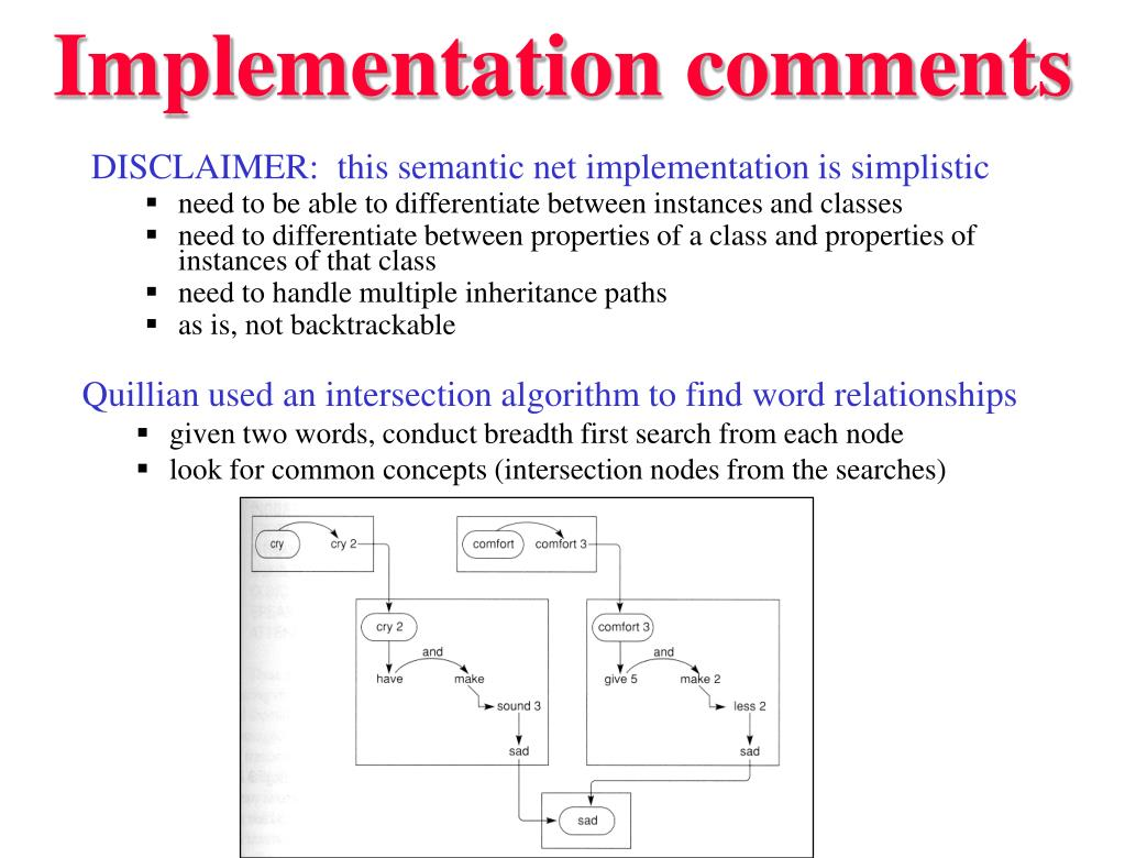 Implementation comments