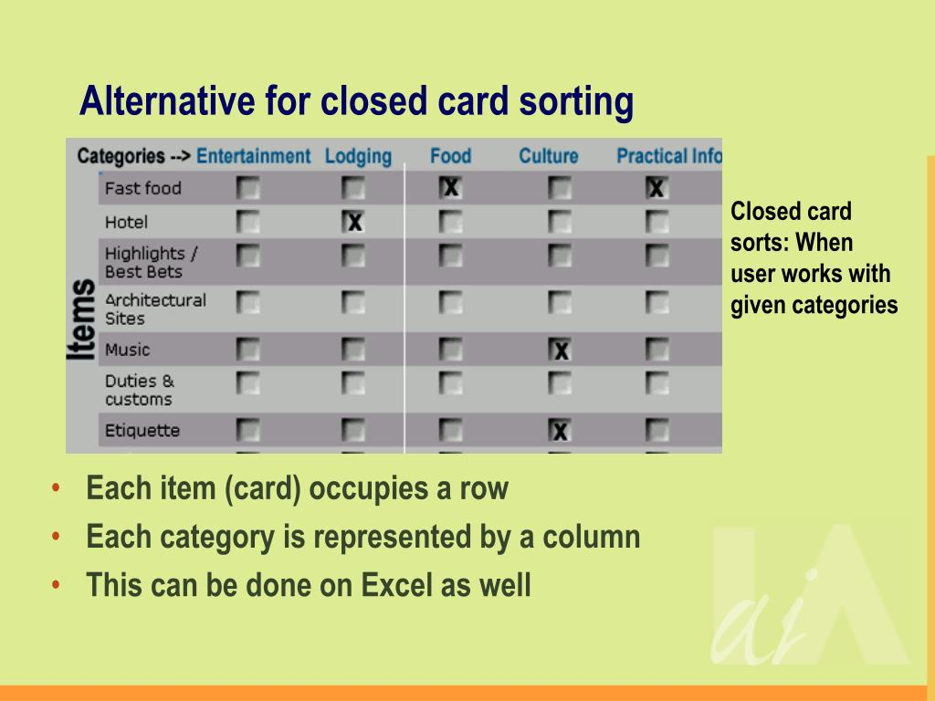 Alternative for closed card sorting