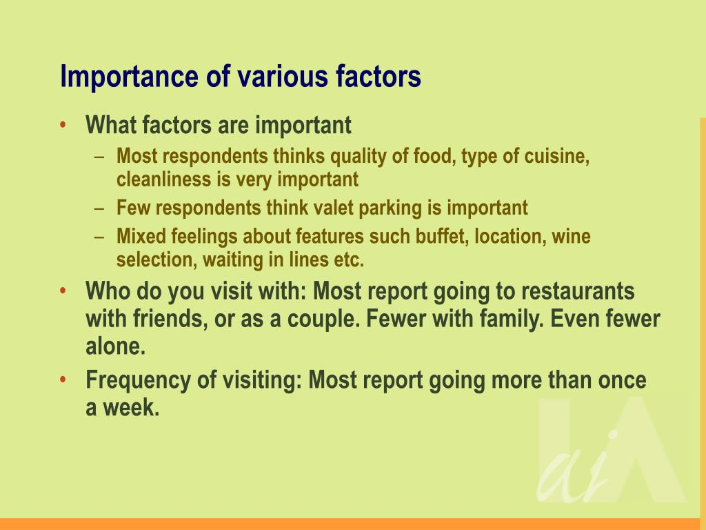 Importance of various factors