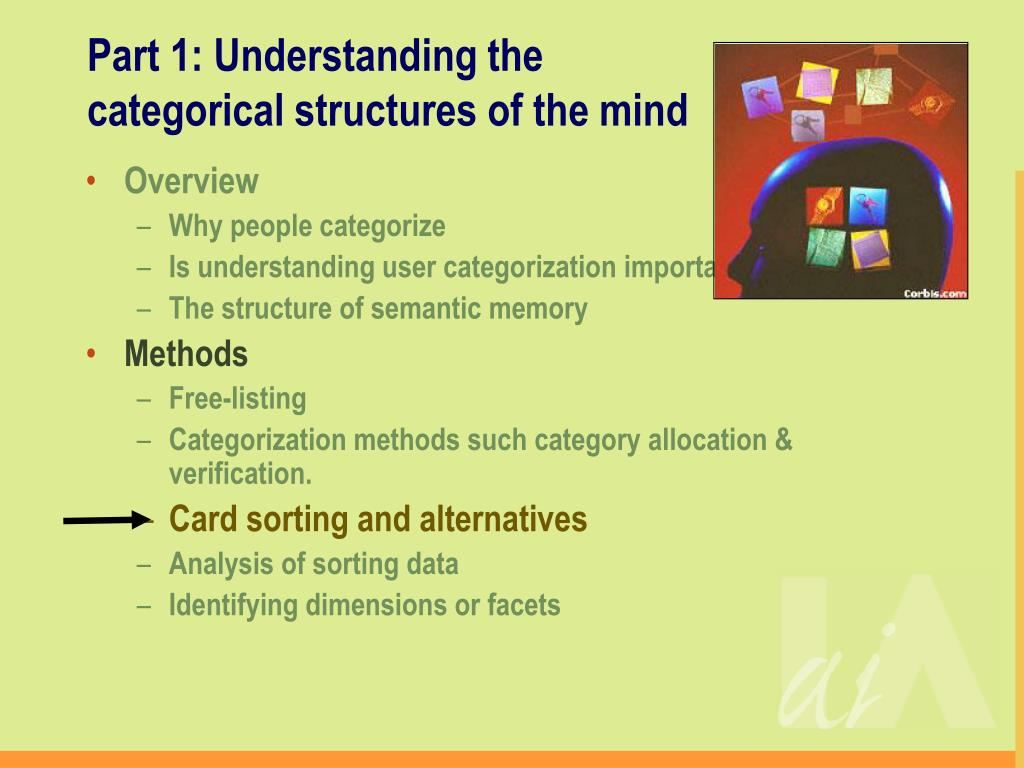 Part 1: Understanding the categorical structures of the mind