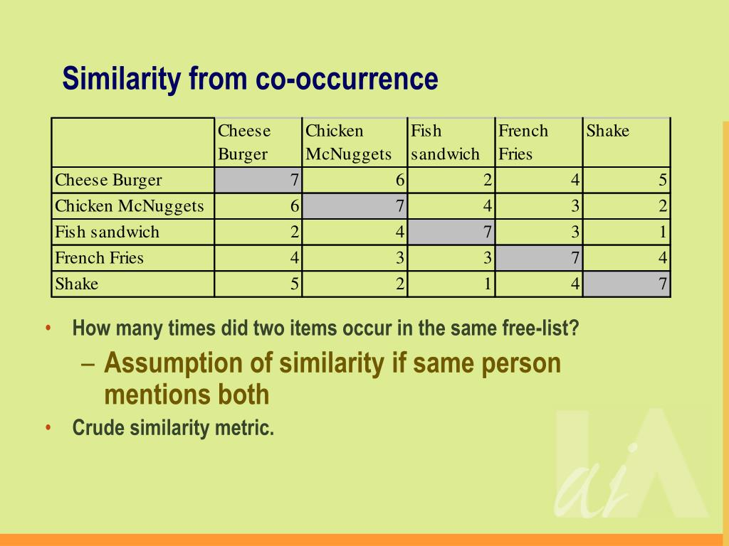 Similarity from co-occurrence