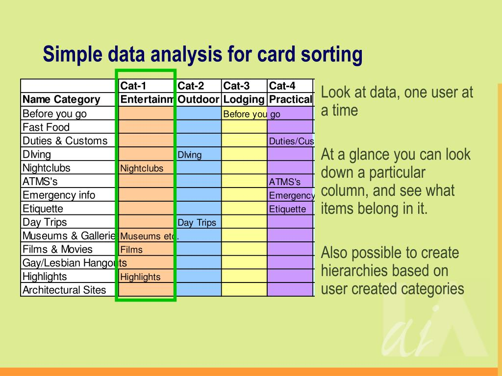 Simple data analysis for card sorting