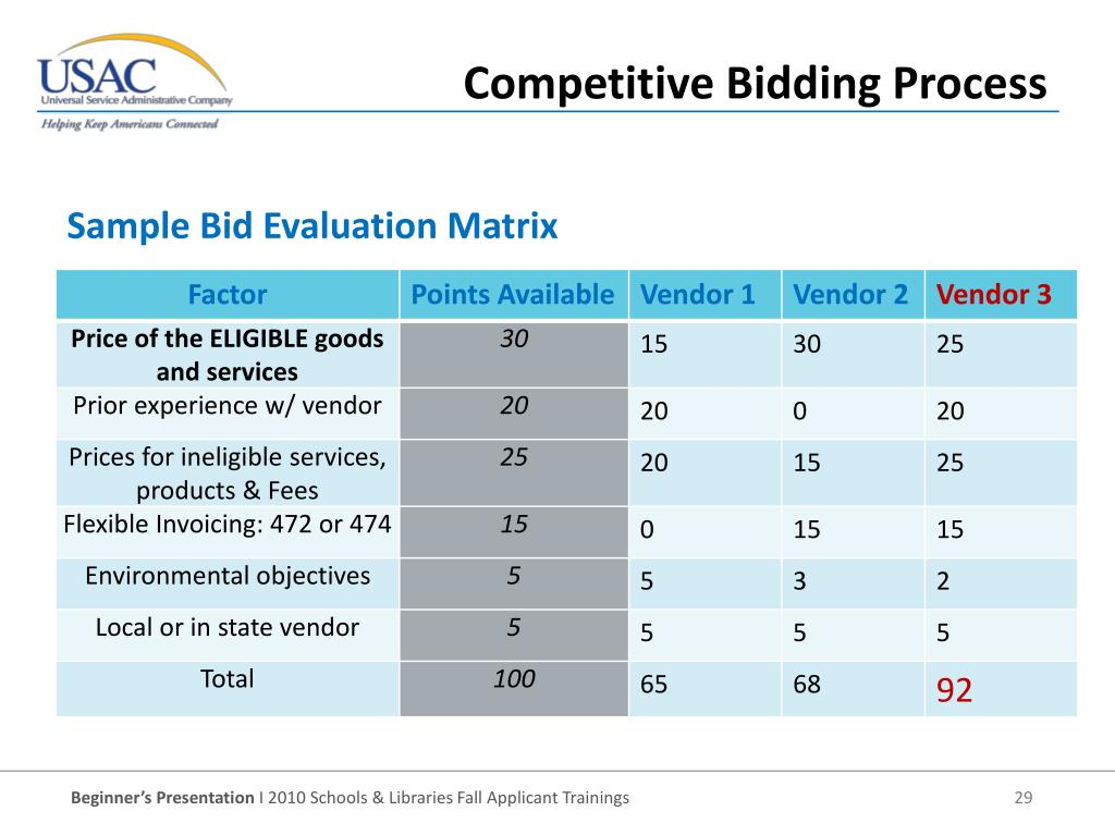 Sample Bid Evaluation Matrix