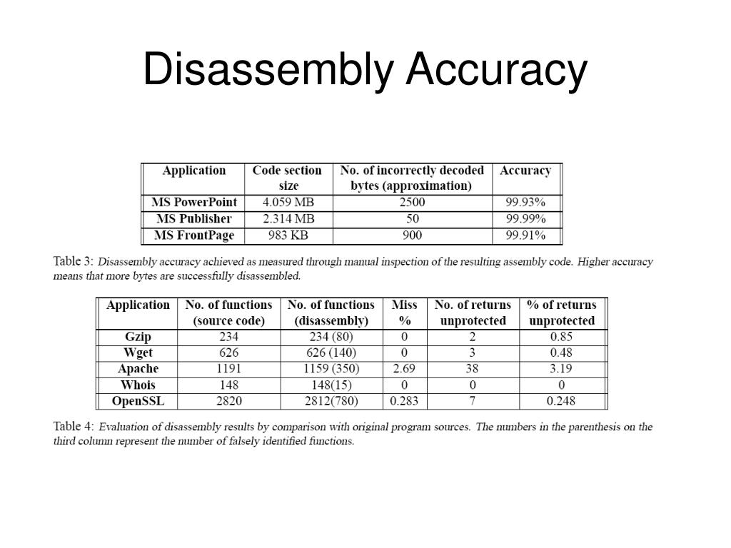 Disassembly Accuracy