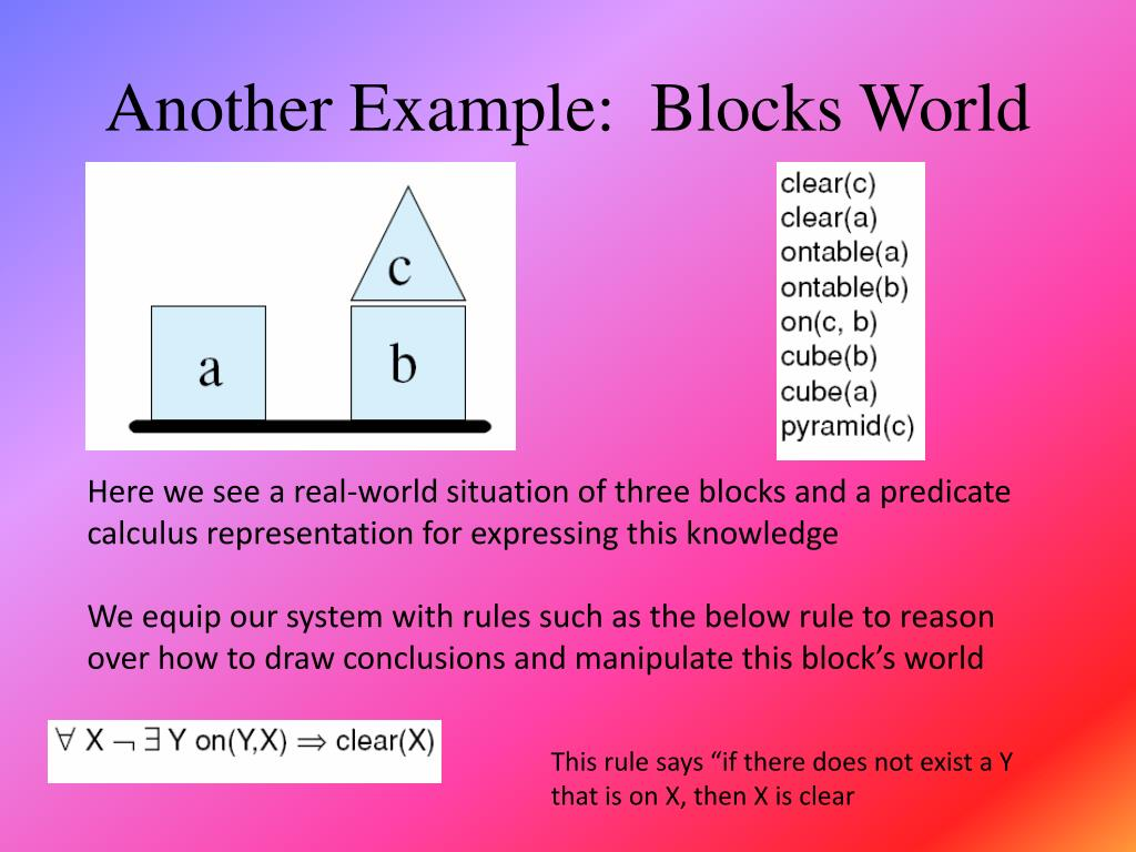 Another Example:  Blocks World
