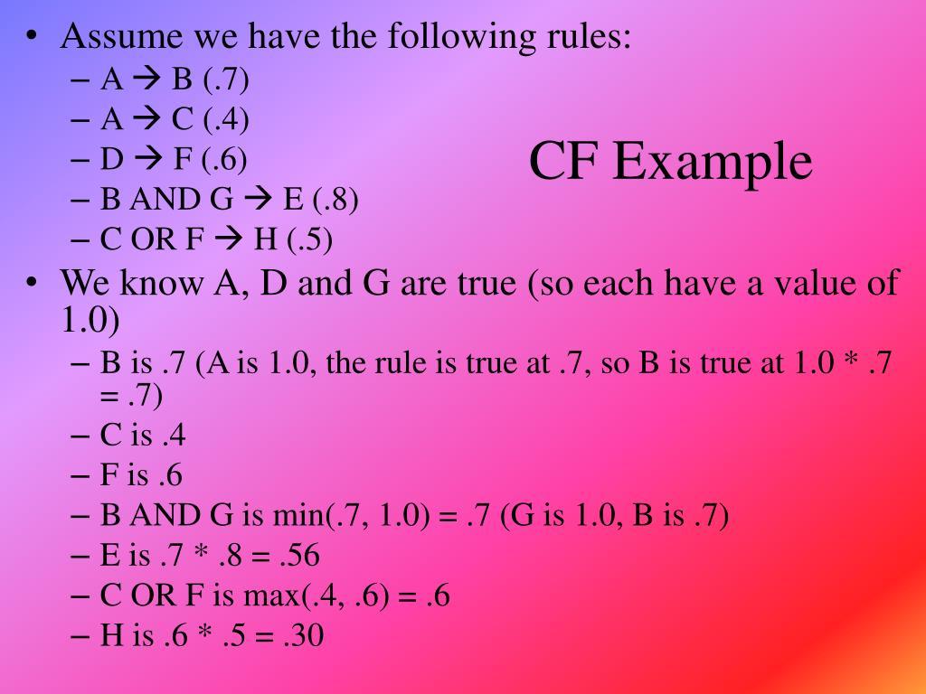 CF Example