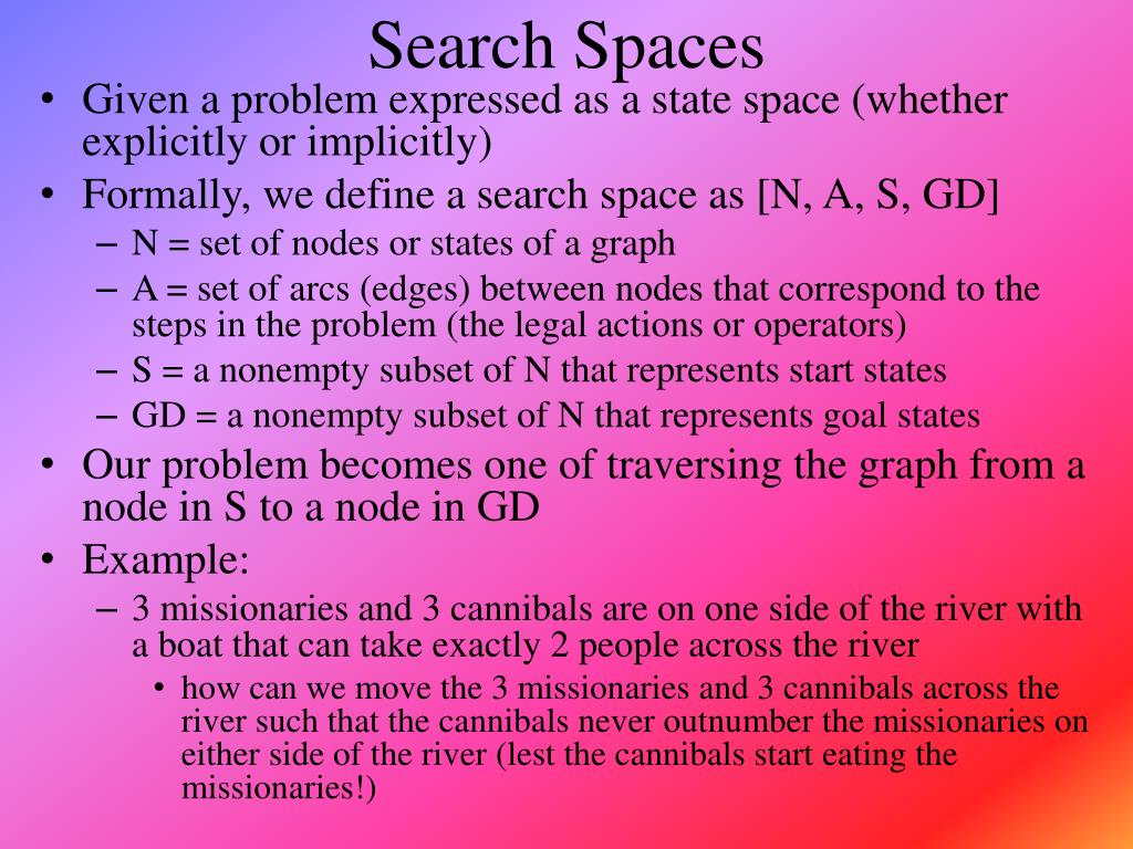 Search Spaces