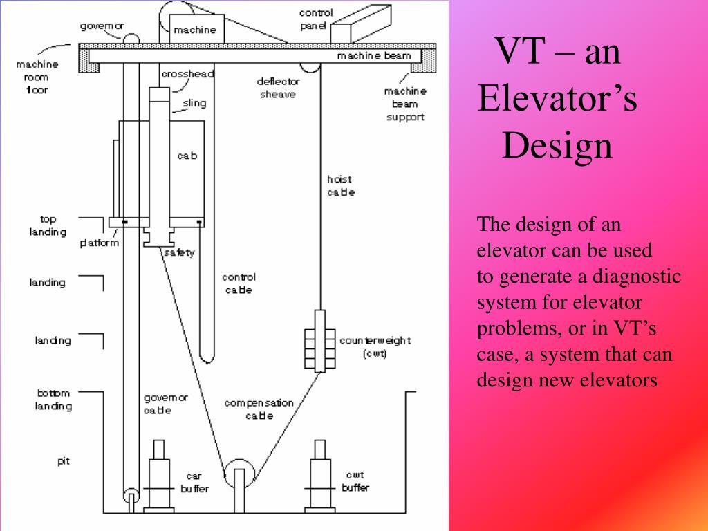 VT – an Elevator's Design