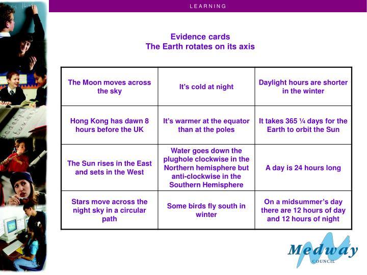 Evidence cards