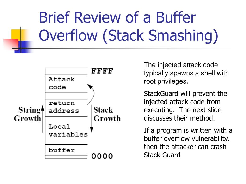Brief Review of a Buffer Overflow (Stack Smashing)