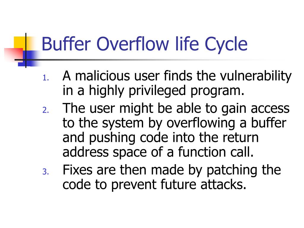 Buffer Overflow life Cycle