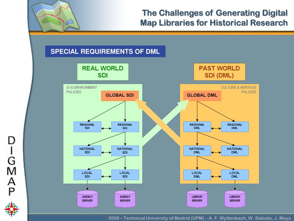 SPECIAL REQUIREMENTS OF DML