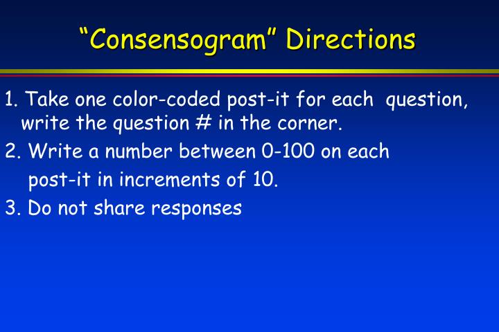 Consensogram directions