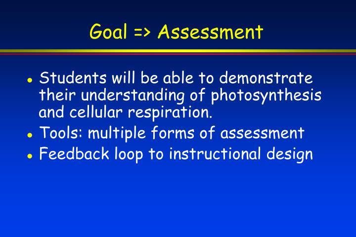 Goal => Assessment