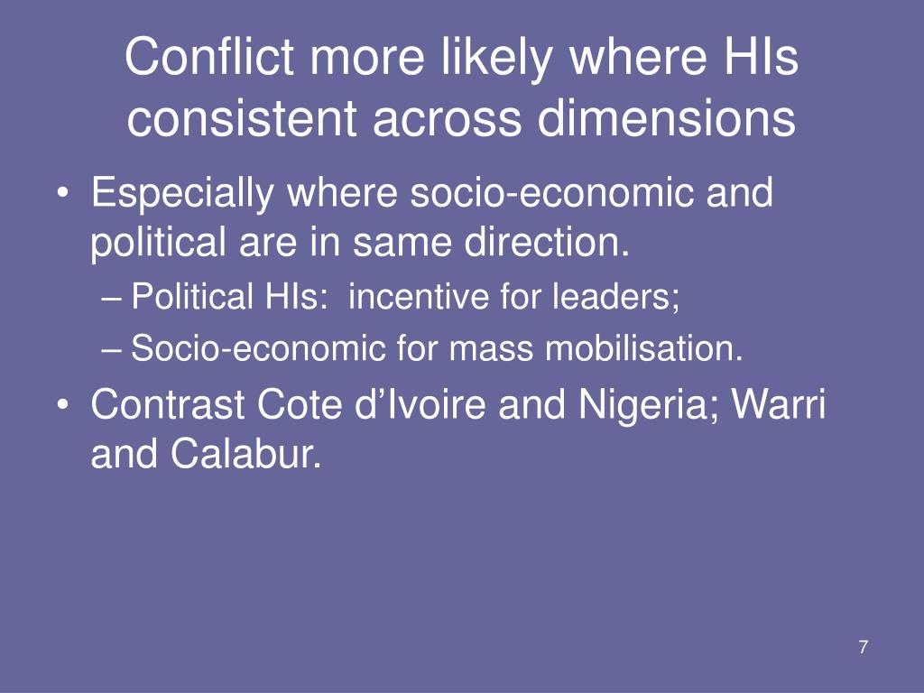 Conflict more likely where HIs consistent across dimensions