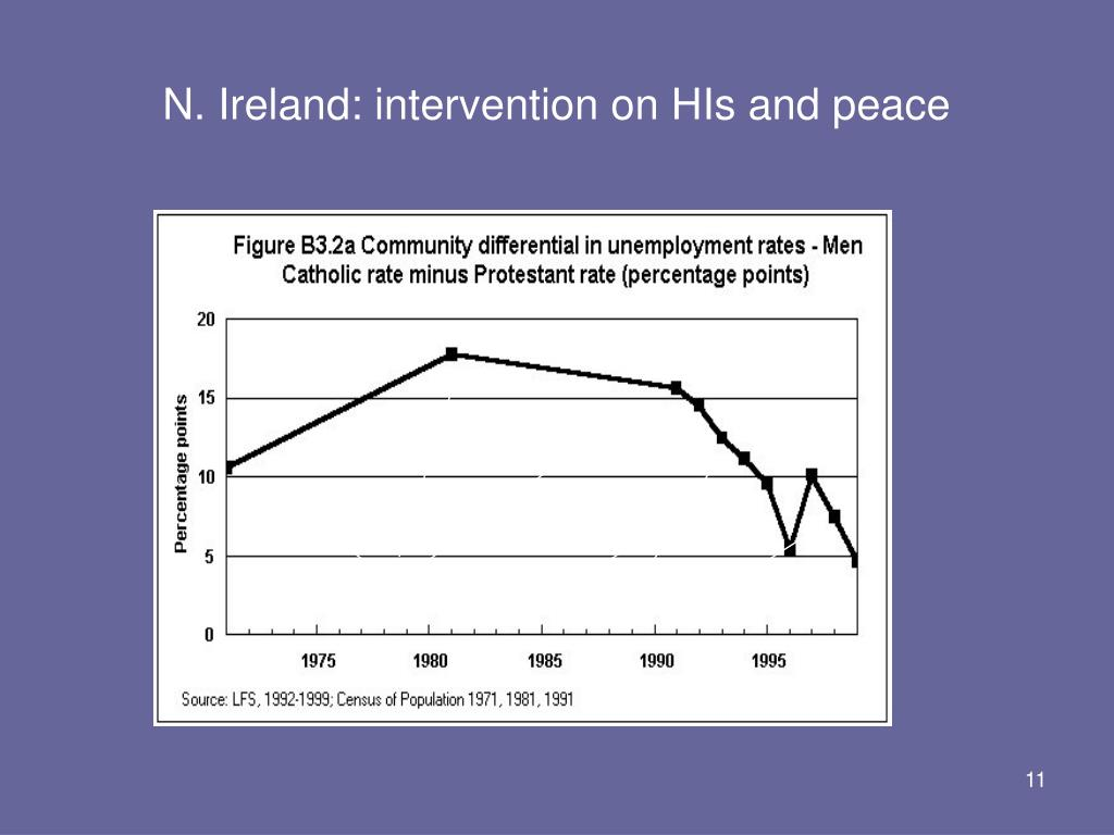 N. Ireland: intervention on HIs and peace