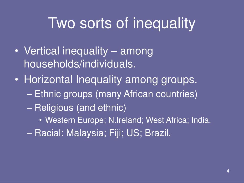 Two sorts of inequality