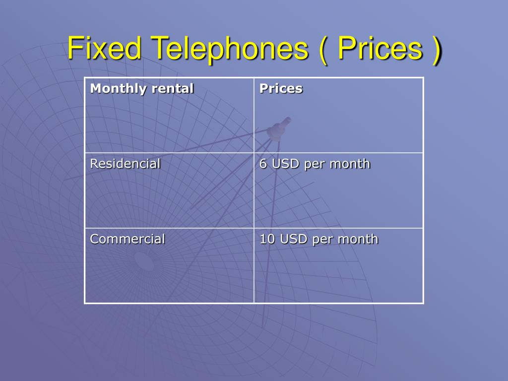 Fixed Telephones ( Prices )