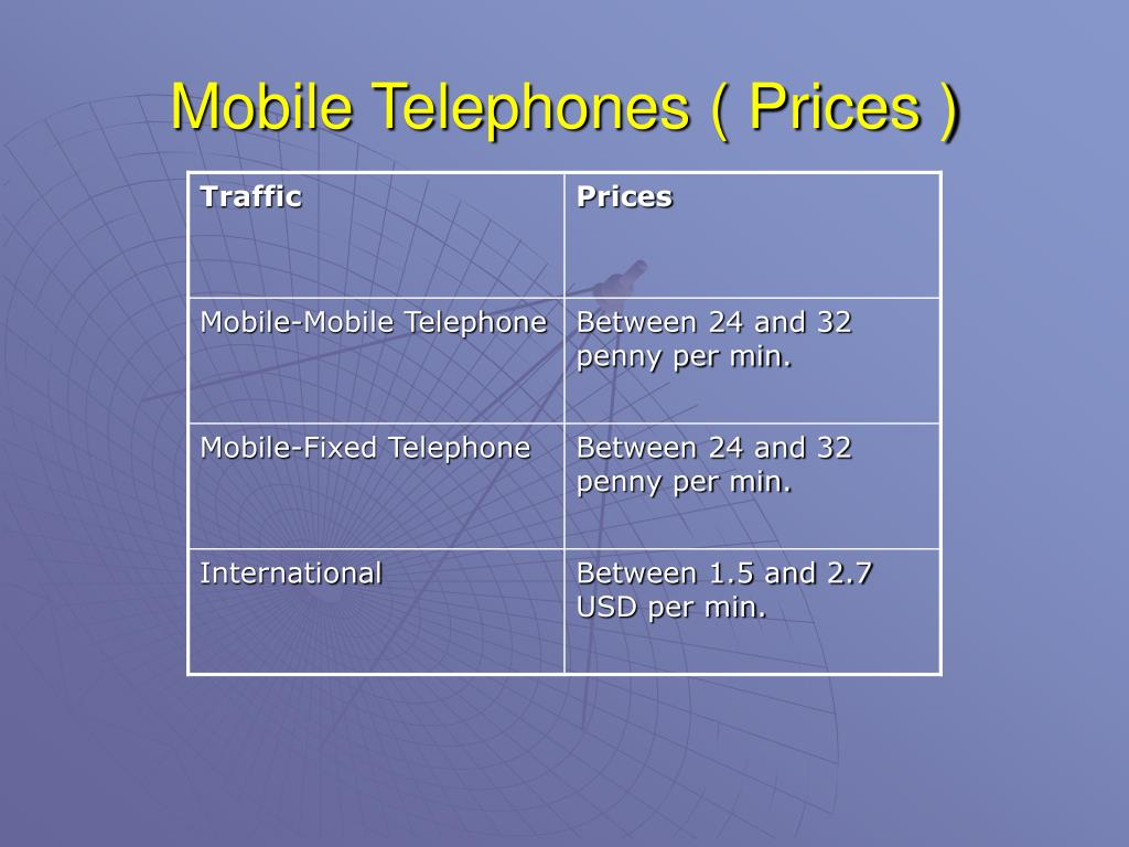 Mobile Telephones ( Prices )