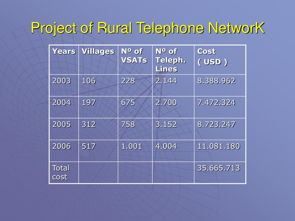 Project of Rural Telephone NetworK