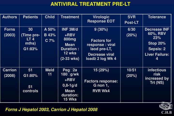 ANTIVIRAL TREATMENT PRE-LT