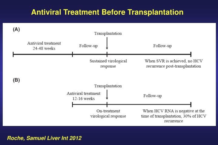 Antiviral Treatment Before Transplantation