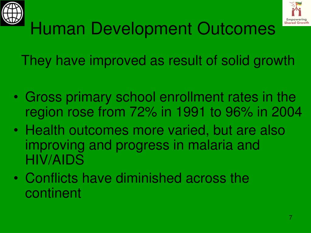 Human Development Outcomes