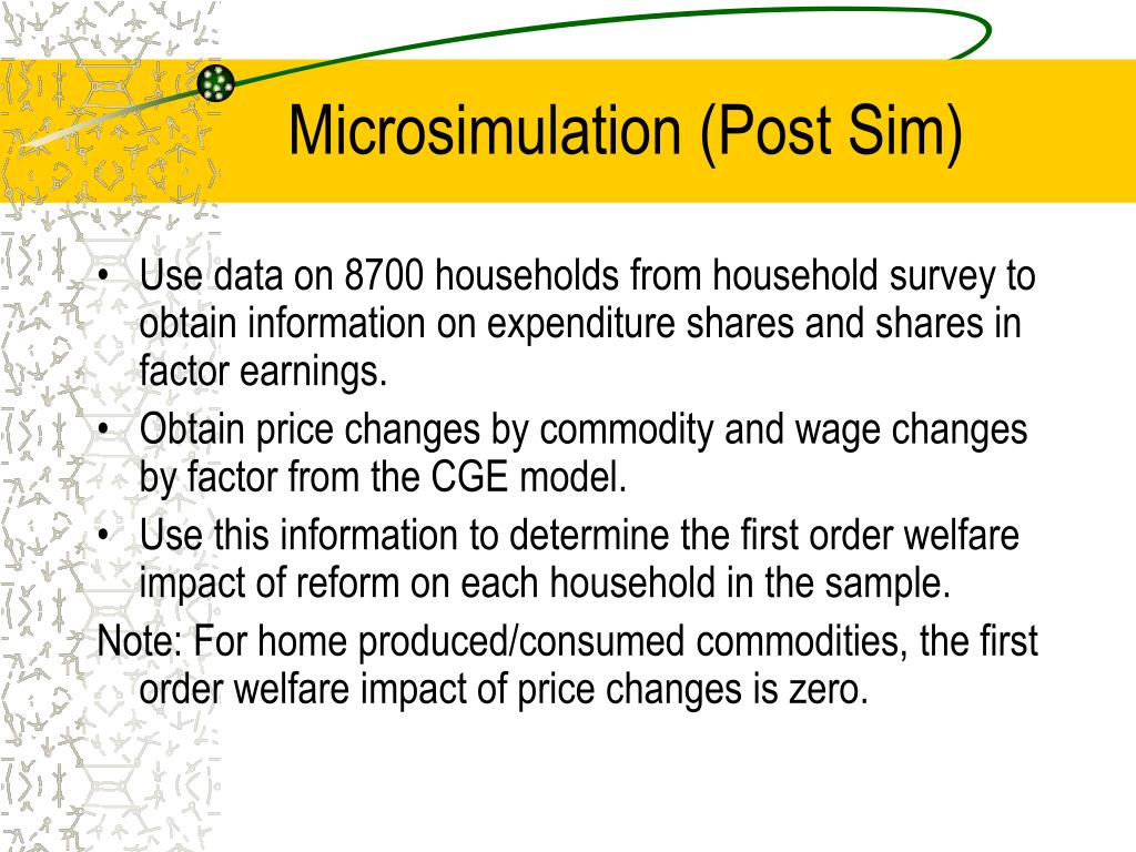 Microsimulation (Post Sim)
