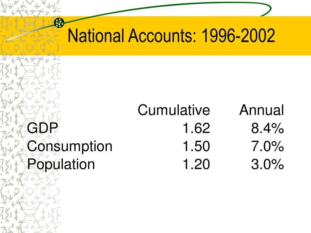 National Accounts: 1996-2002