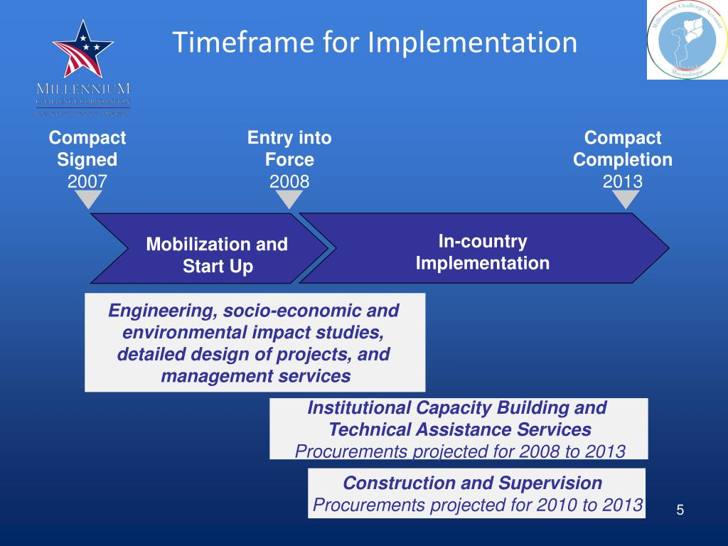 Timeframe for Implementation