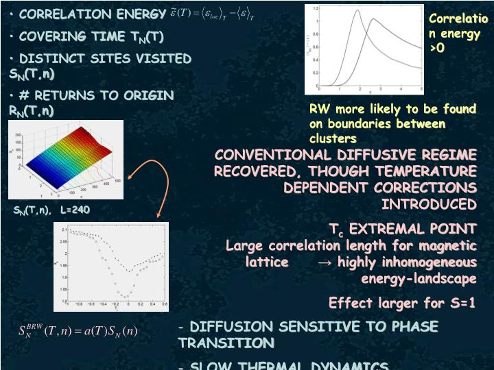 CORRELATION ENERGY