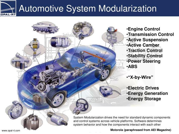 Automotive System Modularization