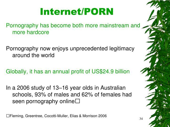 Internet/PORN