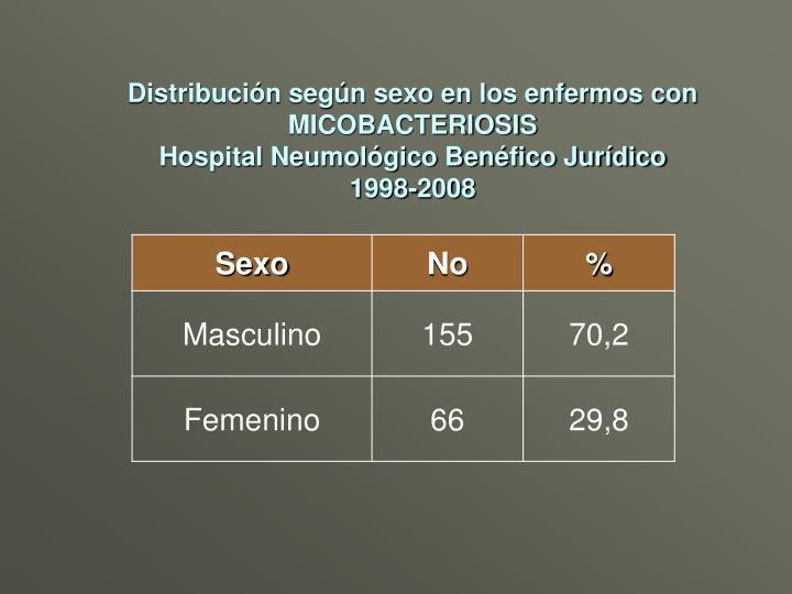 Distribución según sexo en los enfermos con MICOBACTERIOSIS