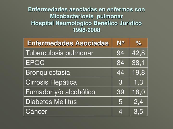 Enfermedades asociadas en enfermos con Micobacteriosis  pulmonar