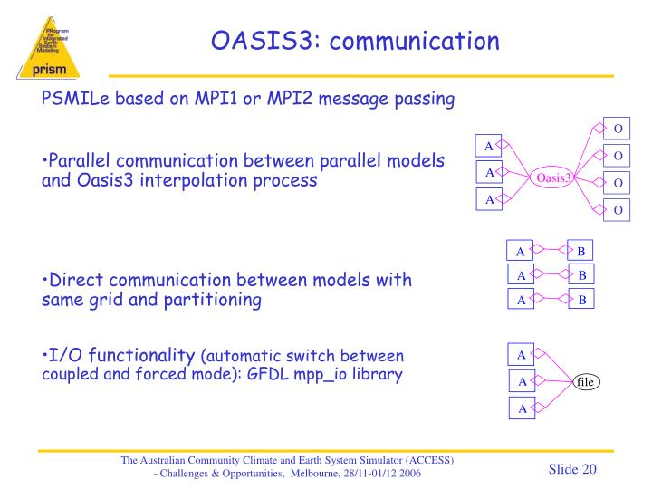 OASIS3: communication