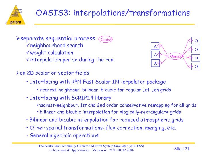 OASIS3: interpolations/transformations