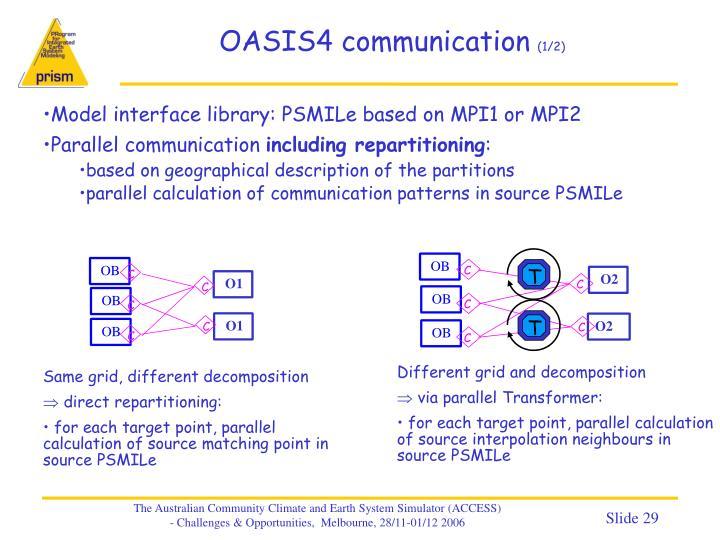 OASIS4 communication