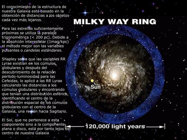 El conocimiento de la estructura de nuestra Galaxia está basado en la obtención de distancias a los objetos cada vez más lejanos.