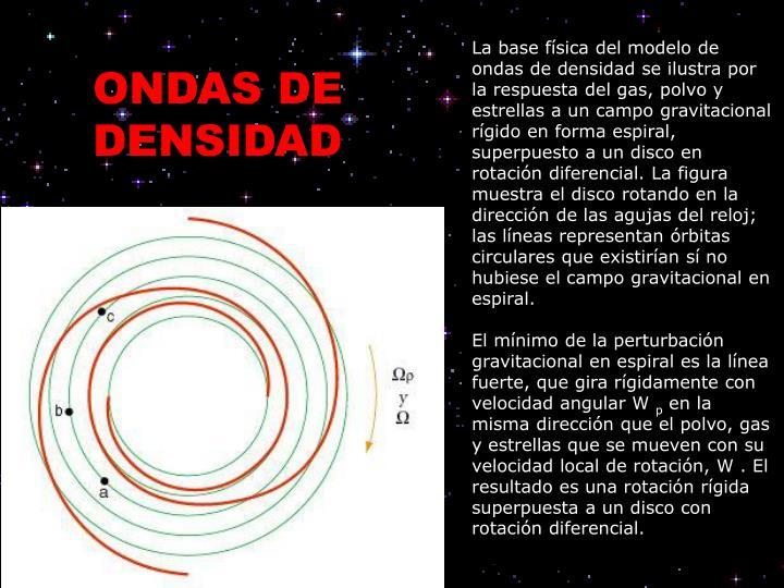 La base física del modelo de ondas de densidad se ilustra por la respuesta del gas, polvo y estrellas a un campo gravitacional rígido en forma espiral, superpuesto a un disco en rotación diferencial. La