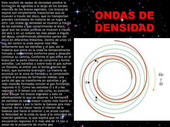Este modelo de ondas de densidad predice la formación de estrellas a lo largo de los bordes internos de los brazos espirales. Los brazos de espiral son simplemente trayectorias que se mueven a través del disco, que no transportan grandes cantidades de materia de un lugar a otro. Las ondas de densidad se mueven a través de las estrellas y gas comprimiendo el disco, igual que las ondas sonoras se mueven a través del aire o en un océano las olas pasan a través del agua, comprimiendo diferentes partes del disco en diferentes instantes. Dentro de unos 15 kpc del centro la onda espiral rota más lentamente que las estrellas y el gas, así la materia que entra en la onda es temporalmente frenada y comprimida conforme pasa y después continua su camino. Conforme el gas entra en el brazo por la parte interna se comprime y forma estrellas. Las estrellas y sobre todo el gas sufren un frenado, al entrar por el borde interno del brazo, que aumenta la presión. La materia se acumula en la zona de frenado y la compresión origina el proceso de formación estelar, una parte del gas se transforma en estrellas y las más masivas formadas ionizan el gas formando regiones H II. Como las estrellas O y B y las regiones H II tienen una vida corta, su posición debe dibujar los brazos espirales y esto es efectivamente lo que se observa. La formación de estrellas es tanto mayor cuanto más fuerte es la compresión y por lo tanto la Galaxia gira más deprisa. Así es mayor hacia el interior de la Galaxia que hacia el exterior y se anula cuando la velocidad de la onda es igual a la velocidad de rotación galáctica