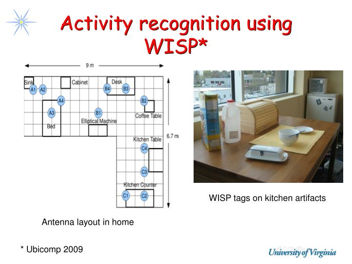 Activity recognition using WISP*