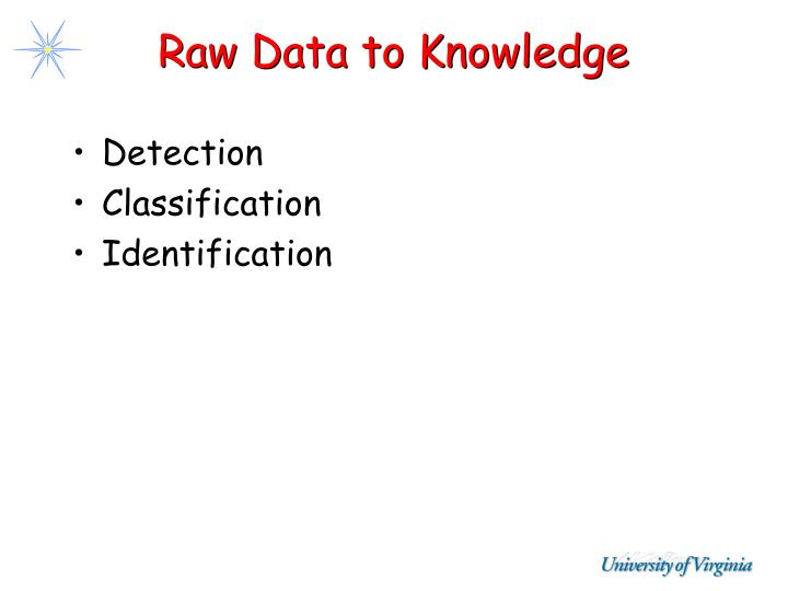 Raw Data to Knowledge