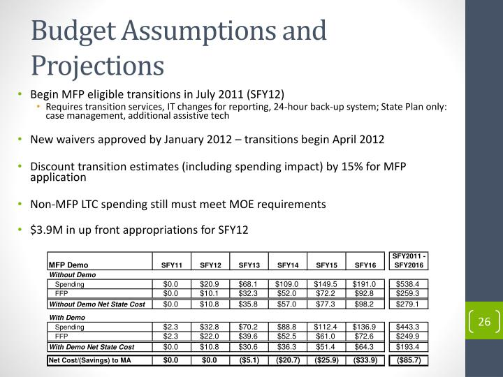 Budget Assumptions and Projections